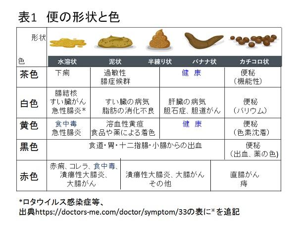 下痢 (げり) - Japanese-English Dictionary - JapaneseClass.jp